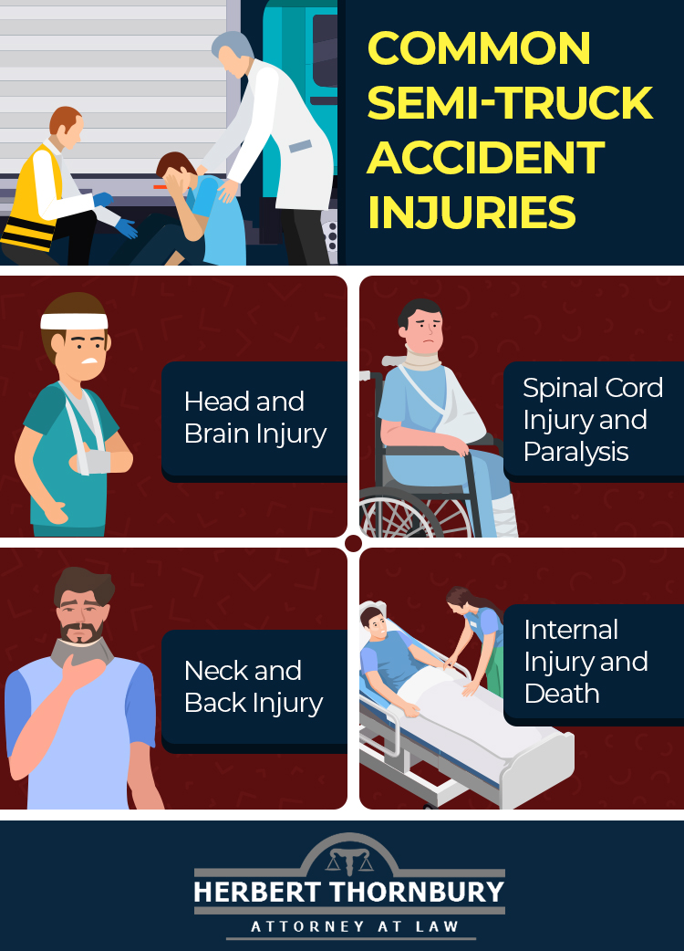 Infographic: Common Semi Truck Accident Injuries