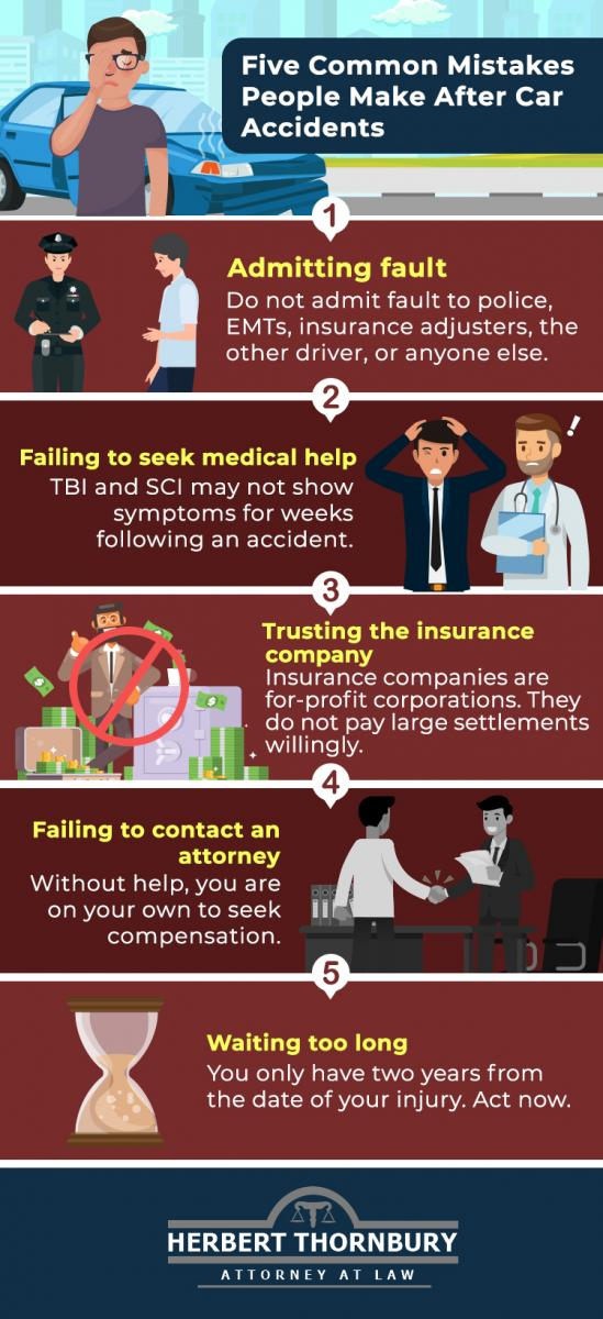 Five common mistakes made after car accidents infographic from Chattanooga personal injury lawyer Herbert Thornbury