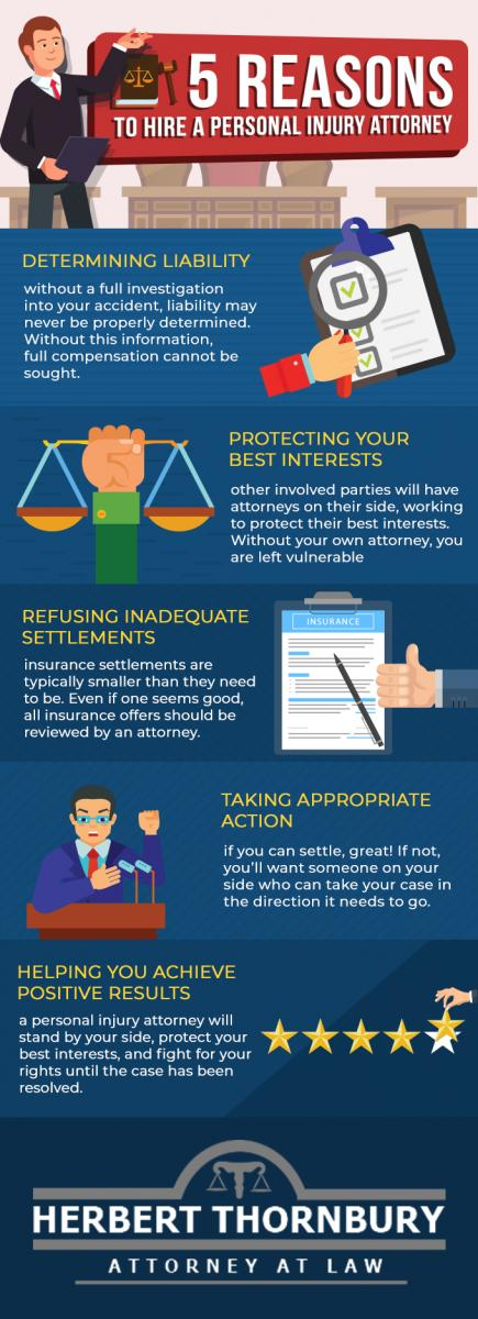 An infographic exploring why you should hire a personal injury lawyer